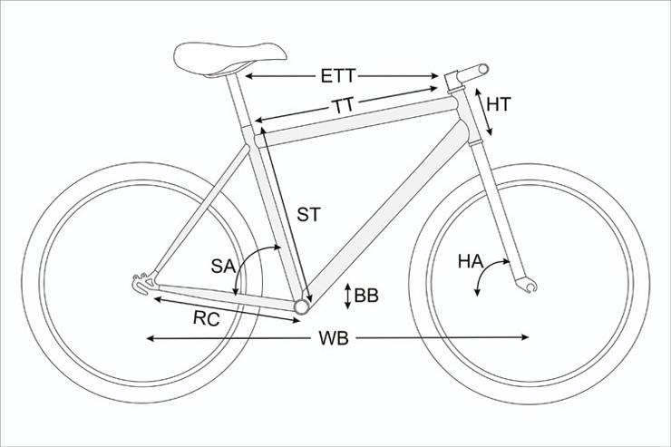 Геометрия велосиведа Stels